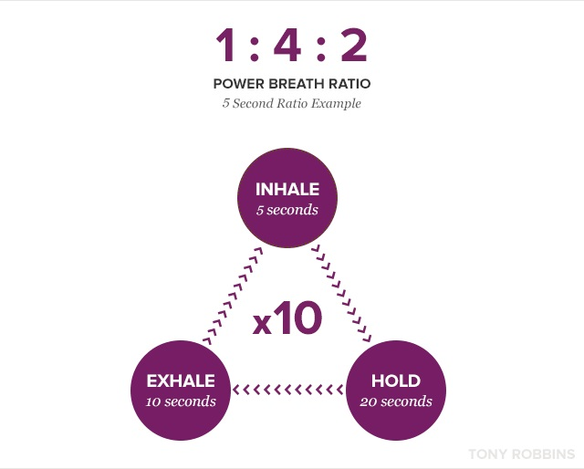 Breath-Ratio