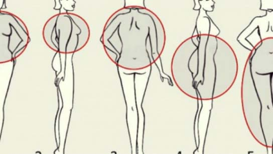 5 Laws For Weight Loss For Each Body Part